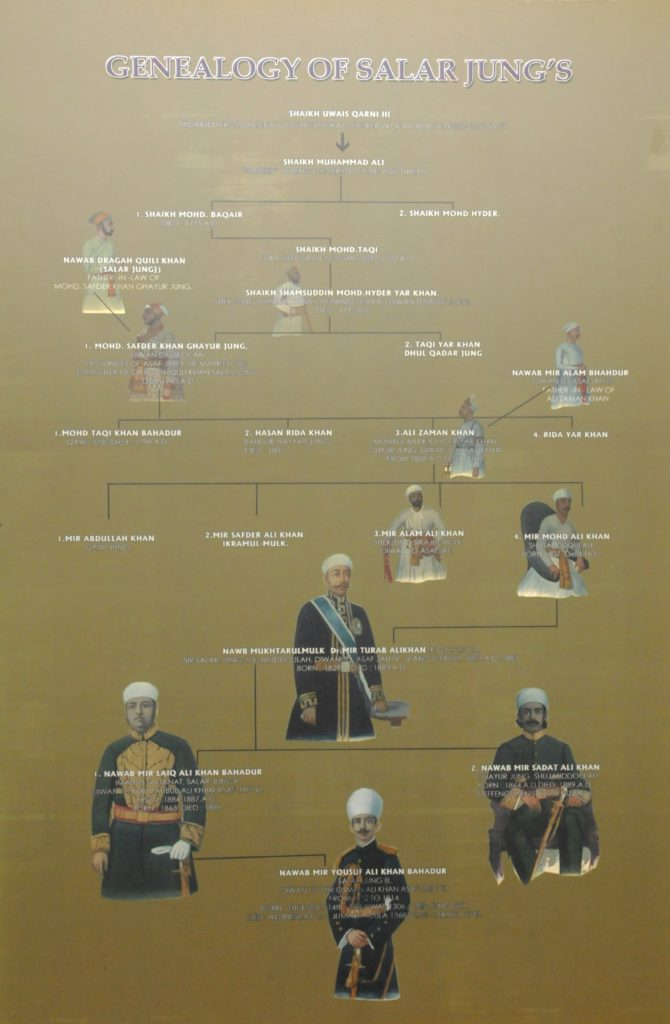 Genealogy of Salar Jungs
